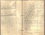 April 1875 [Journal 19]: Glaciers, Dead Rivers, Sketches, Shasta Storms