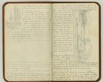 August 1913 [Journal 78]: Island Park, Idaho Trip by John Muir