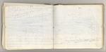 August-October 1872, Yosemite Creek, etc. Image 21