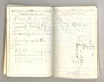 August-September 1872, Illilouette Basin Trip Image 15