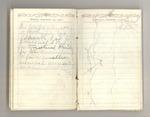 August-September 1872, Illilouette Basin Trip Image 24