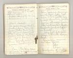 August-September 1872, Illilouette Basin Trip Image 27