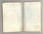 August-September 1872, Illilouette Basin Trip Image 29