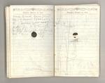 August-September 1872, Illilouette Basin Trip Image 32