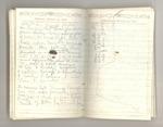 August-September 1872, Illilouette Basin Trip Image 33