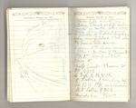 August-September 1872, Illilouette Basin Trip Image 34