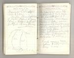 August-September 1872, Illilouette Basin Trip Image 36