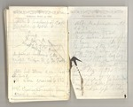August-September 1872, Illilouette Basin Trip Image 44