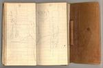 September-October 1872, Tuolumne Image 25
