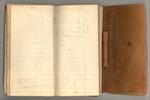 September-October 1872, Tuolumne Image 28