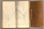 September-October 1872, Tuolumne Image 38