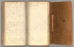 September-October 1872, Tuolumne Image 61