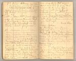 December 1872 - June 1873, Wind Storm, Pine Trees, Feeding, etc. Image 24
