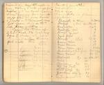 December 1872 - June 1873, Wind Storm, Pine Trees, Feeding, etc. Image 26