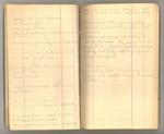 December 1872 - June 1873, Wind Storm, Pine Trees, Feeding, etc. Image 31