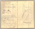 January-May 1873, Yosemite Fall, Ice Cone, etc. Image 5