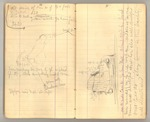 January-May 1873, Yosemite Fall, Ice Cone, etc. Image 7 by John Muir