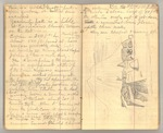 January-May 1873, Yosemite Fall, Ice Cone, etc. Image 18