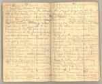 January-May 1873, Yosemite Fall, Ice Cone, etc. Image 20