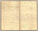 January-May 1873, Yosemite Fall, Ice Cone, etc. Image 22