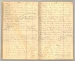 January-May 1873, Yosemite Fall, Ice Cone, etc. Image 37