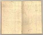 January-May 1873, Yosemite Fall, Ice Cone, etc. Image 38