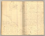 January-May 1873, Yosemite Fall, Ice Cone, etc. Image 43