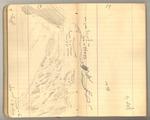 May-July 1873, Indian Cañon, North Dome, Big Tuolumne Cañon Image 18