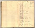 May-July 1873, Indian Cañon, North Dome, Big Tuolumne Cañon Image 21