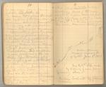 June 1873, Mt. Lyell Studies, Glacier Cañon Erosion Image 7