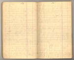 June 1873, Mt. Lyell Studies, Glacier Cañon Erosion Image 9