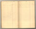 June 1873, Mt. Lyell Studies, Glacier Cañon Erosion Image 12