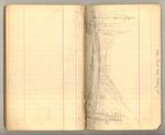 June 1873, Mt. Lyell Studies, Glacier Cañon Erosion Image 35