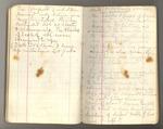 October 1874-circa July 1875, Redwood, Yosemite, Shasta, Kings River, etc. Image 16