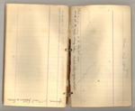 April 1875, Glaciers, Dead Rivers, Sketches, Shasta Storms Image 14