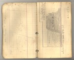 June-September 1875, Owens Valley, Yosemite, Middle Fork San Joaquin Image 3