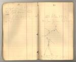 June-September 1875, Owens Valley, Yosemite, Middle Fork San Joaquin Image 11