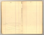 May-August 1876, South Dome Ridge, etc. Image 10
