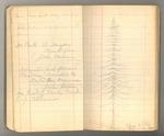 May-July 1877, Travels in Utah, etc. Image 4 by John Muir