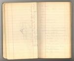 May-July 1877, Travels in Utah, etc. Image 5 by John Muir