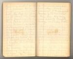 May-July 1877, Travels in Utah, etc. Image 24