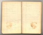 May-July 1877, Travels in Utah, etc. Image 32