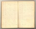May-July 1877, Travels in Utah, etc. Image 36