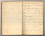 May-July 1877, Travels in Utah, etc. Image 39