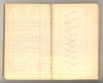 May-July 1877, Travels in Utah, etc. Image 45