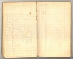 May-July 1877, Travels in Utah, etc. Image 47