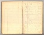 May-July 1877, Travels in Utah, etc. Image 48