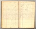 May-July 1877, Travels in Utah, etc. Image 50 by John Muir