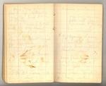 May-July 1877, Travels in Utah, etc. Image 53 by John Muir