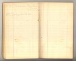 May-July 1877, Travels in Utah, etc. Image 54 by John Muir
